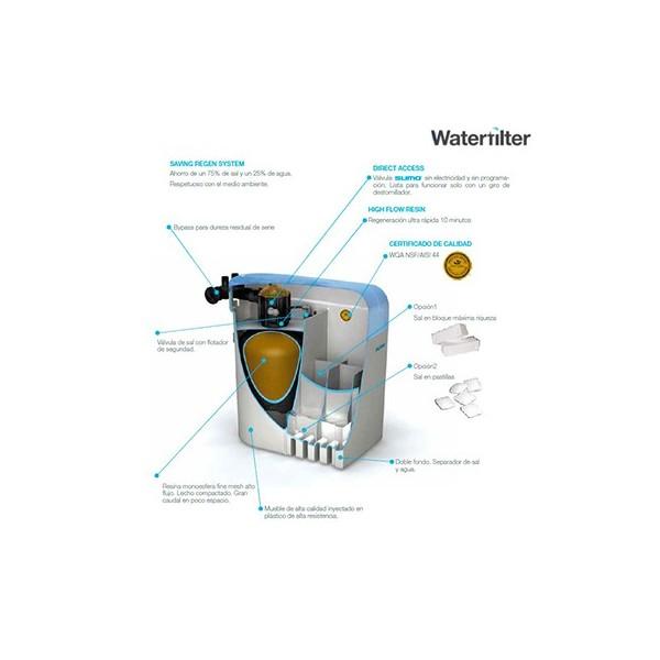 Precio descalcificador kinetico sumo 2 barato ofertas y - Descalcificadores de agua precios ...