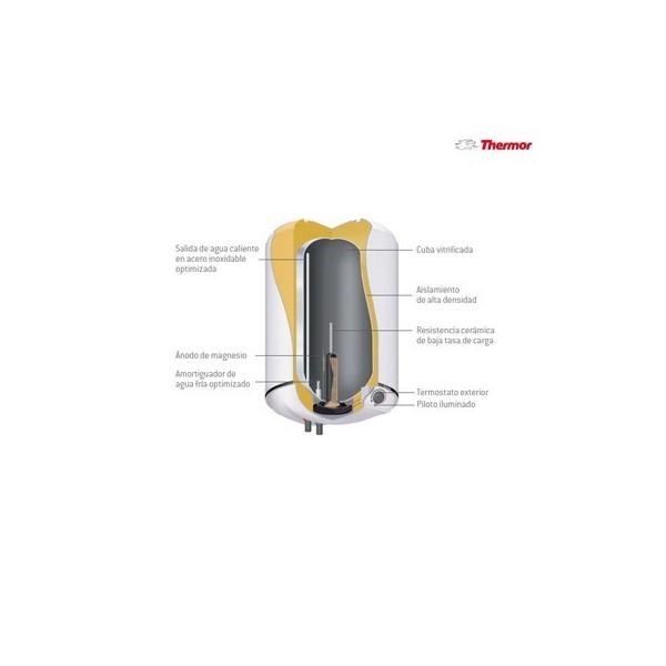 Comprar termo el ctrico thermor slim ceramics 80 litros for Instalacion termo electrico precio