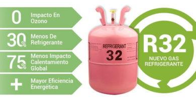 Normativa de gas R32